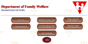 Department of Family Welfare, India